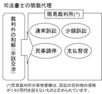 Shihokansai_21